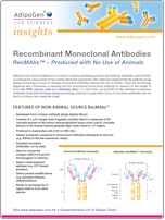 Adipogen Recombinant Antibodies Insights